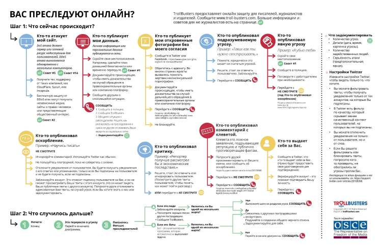 TrollBusters_Infographic-Russian.jpg