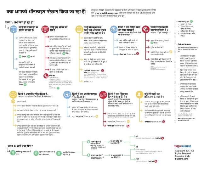 TrollBusters Infographic Hindi