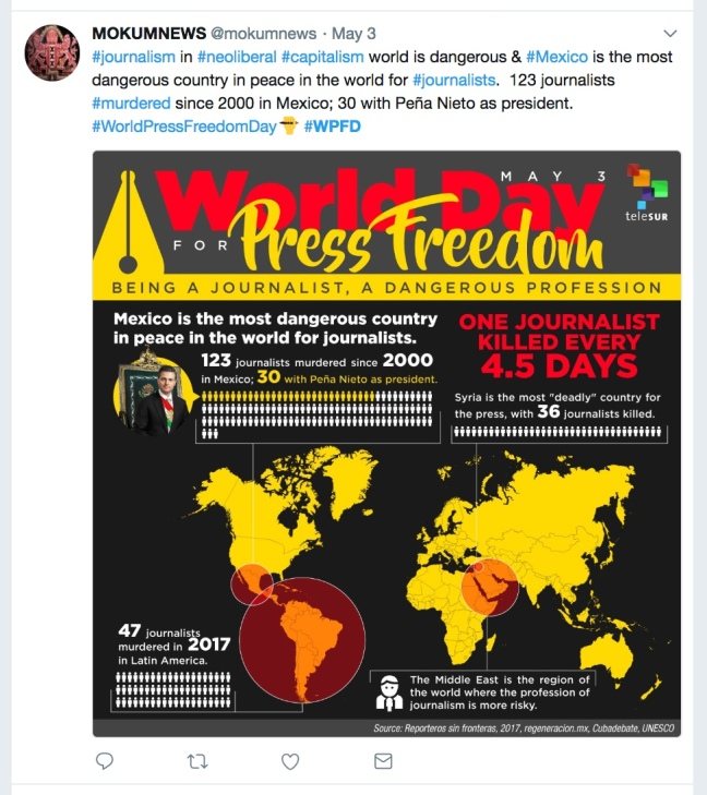 World Press Freedom Day tweet from Mokumnews